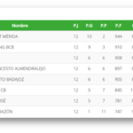 ADC Baloncesto tumba a Pirron Sport Mérida y comprime la tabla