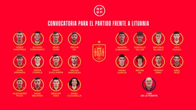 Lista de convocados para el encuentro ante Lituania